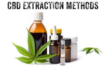 ekstrakcja co2
